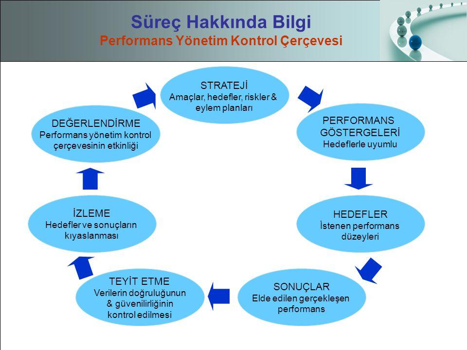 Süreç Hakkında Bilgi Performans Yönetim Kontrol Çerçevesi