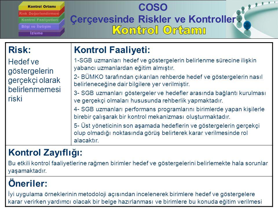 COSO Çerçevesinde Riskler ve Kontroller