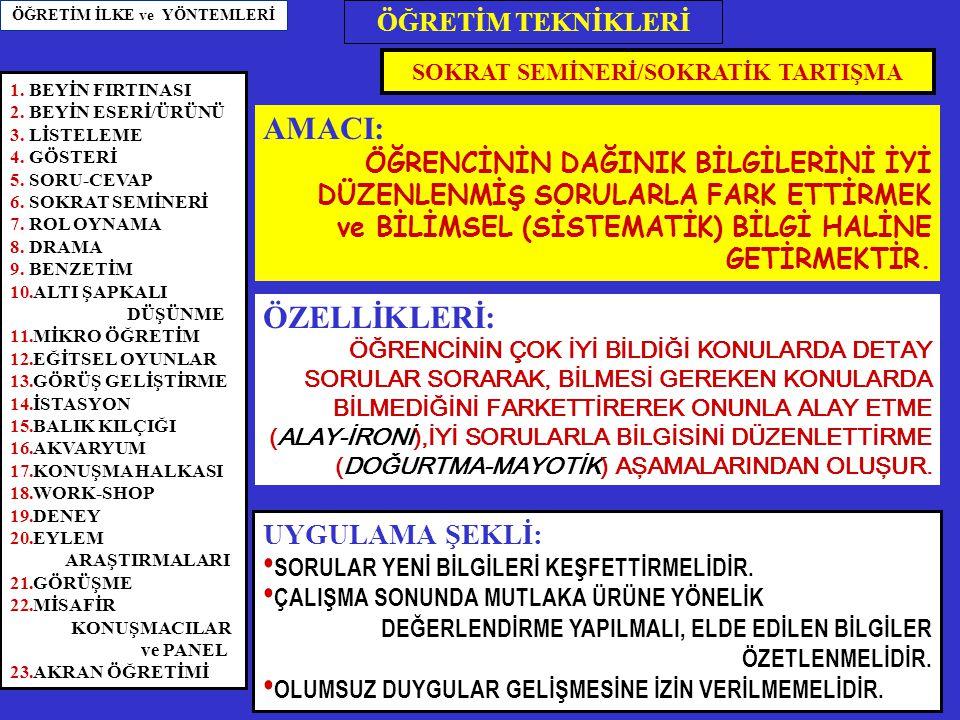 ÖĞRETİM İLKE ve YÖNTEMLERİ SOKRAT SEMİNERİ/SOKRATİK TARTIŞMA