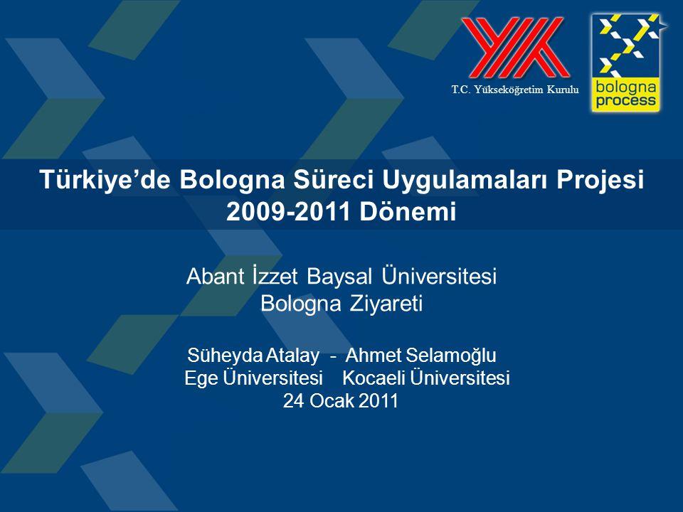 Türkiye'de Bologna Süreci Uygulamaları Projesi