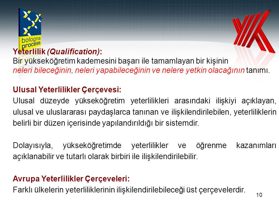 Yeterlilik (Qualification):