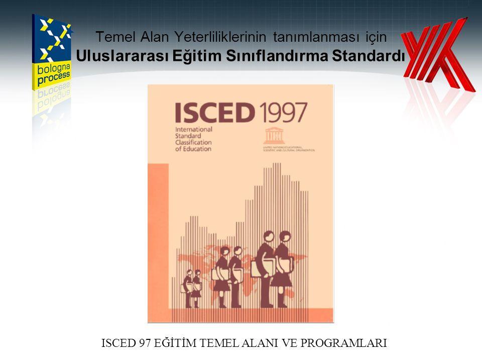 ISCED 97 EĞİTİM TEMEL ALANI VE PROGRAMLARI