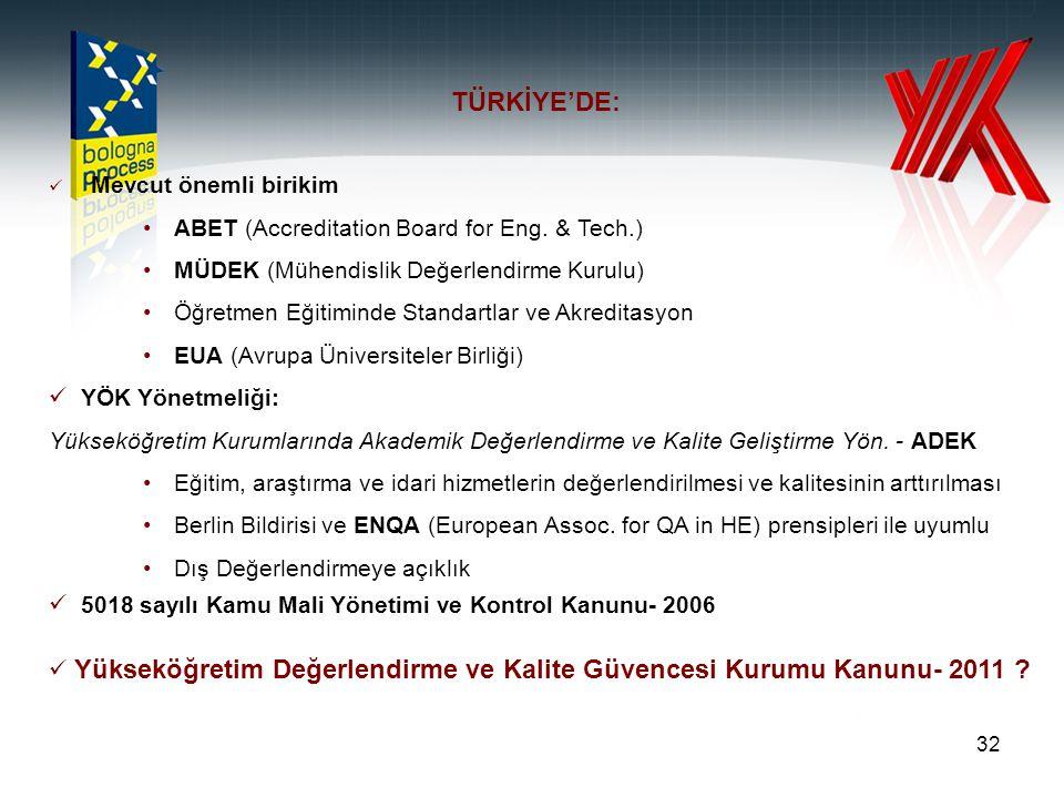 TÜRKİYE'DE: ABET (Accreditation Board for Eng. & Tech.)