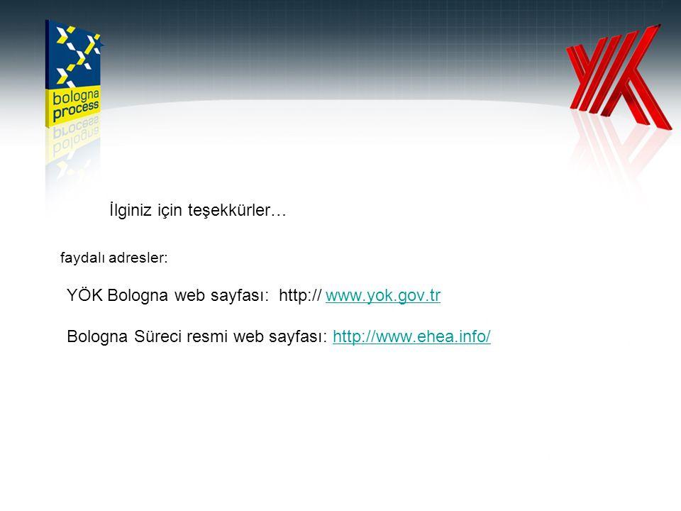Bologna Süreci resmi web sayfası: http://www.ehea.info/