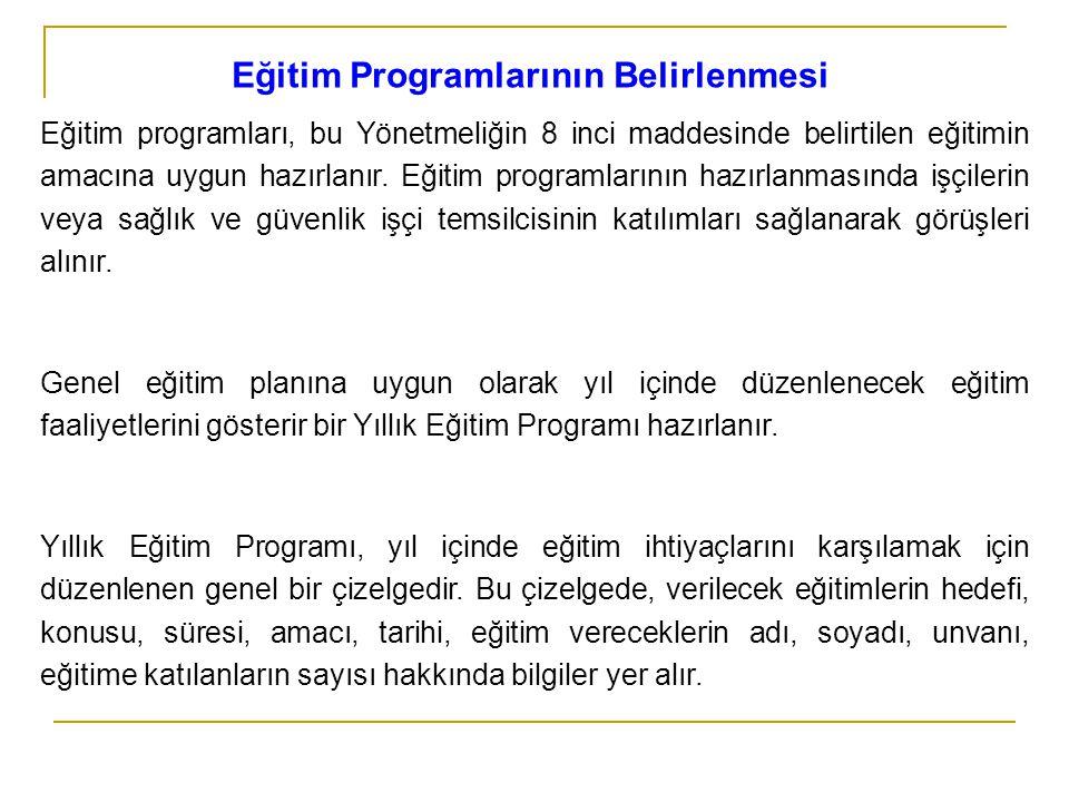 Eğitim Programlarının Belirlenmesi