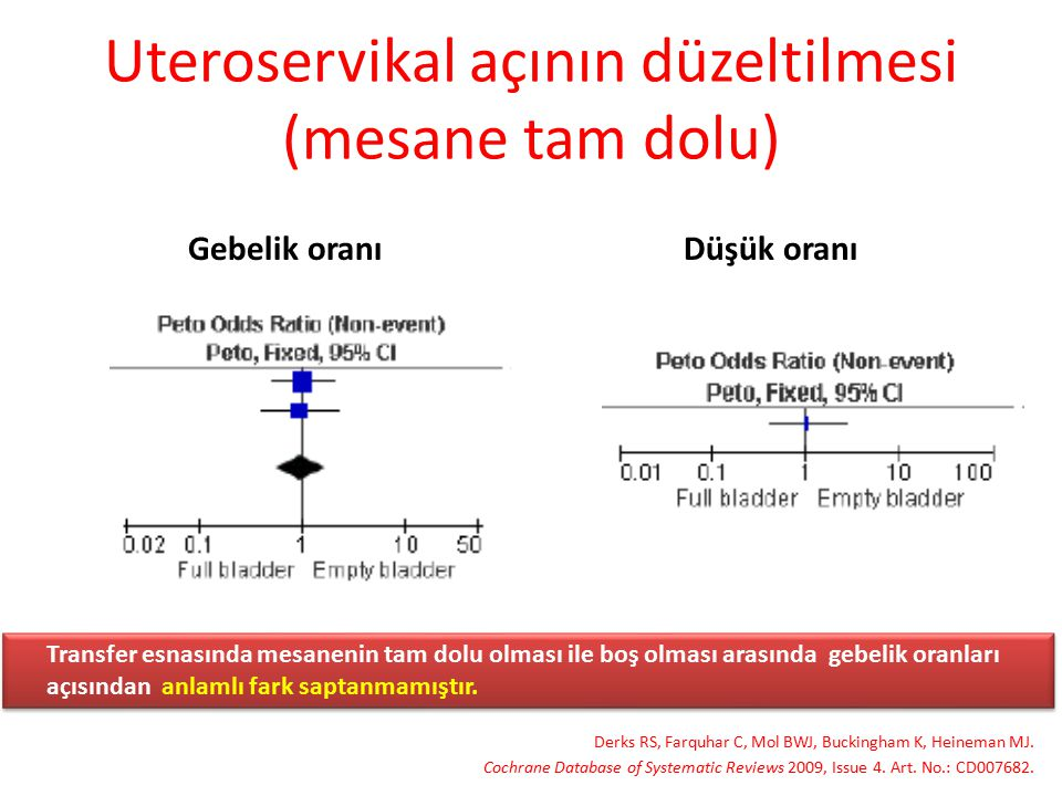 Uteroservikal açının düzeltilmesi (mesane tam dolu)