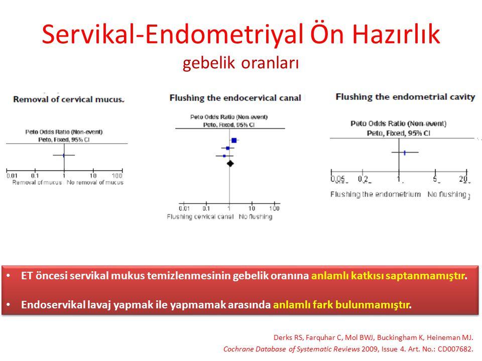 Servikal-Endometriyal Ön Hazırlık gebelik oranları