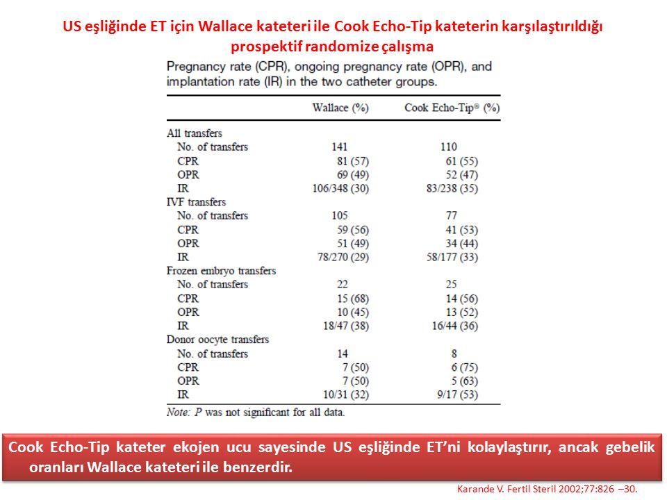 US eşliğinde ET için Wallace kateteri ile Cook Echo-Tip kateterin karşılaştırıldığı prospektif randomize çalışma