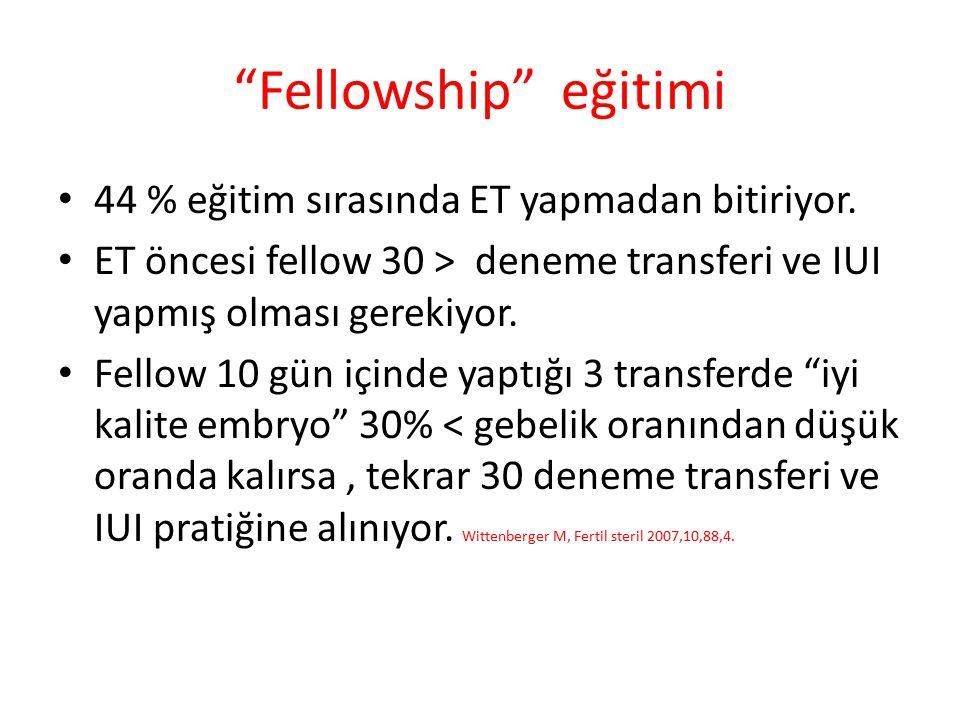Fellowship eğitimi 44 % eğitim sırasında ET yapmadan bitiriyor.