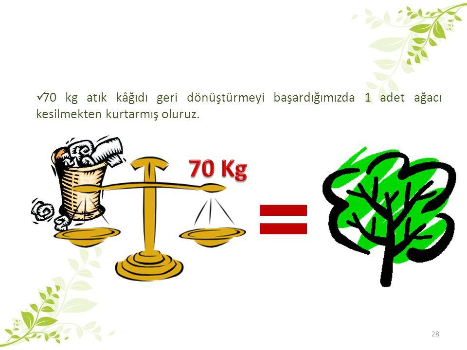 70 kg atık kâğıdı geri dönüştürmeyi başardığımızda 1 adet ağacı kesilmekten kurtarmış oluruz.