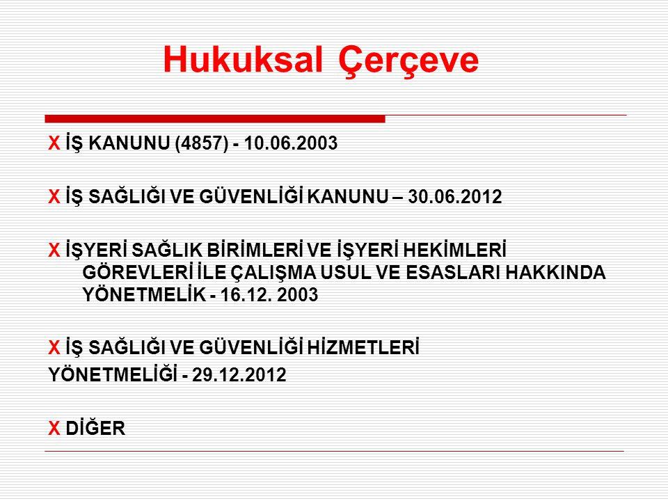 Hukuksal Çerçeve X İŞ KANUNU (4857) - 10.06.2003