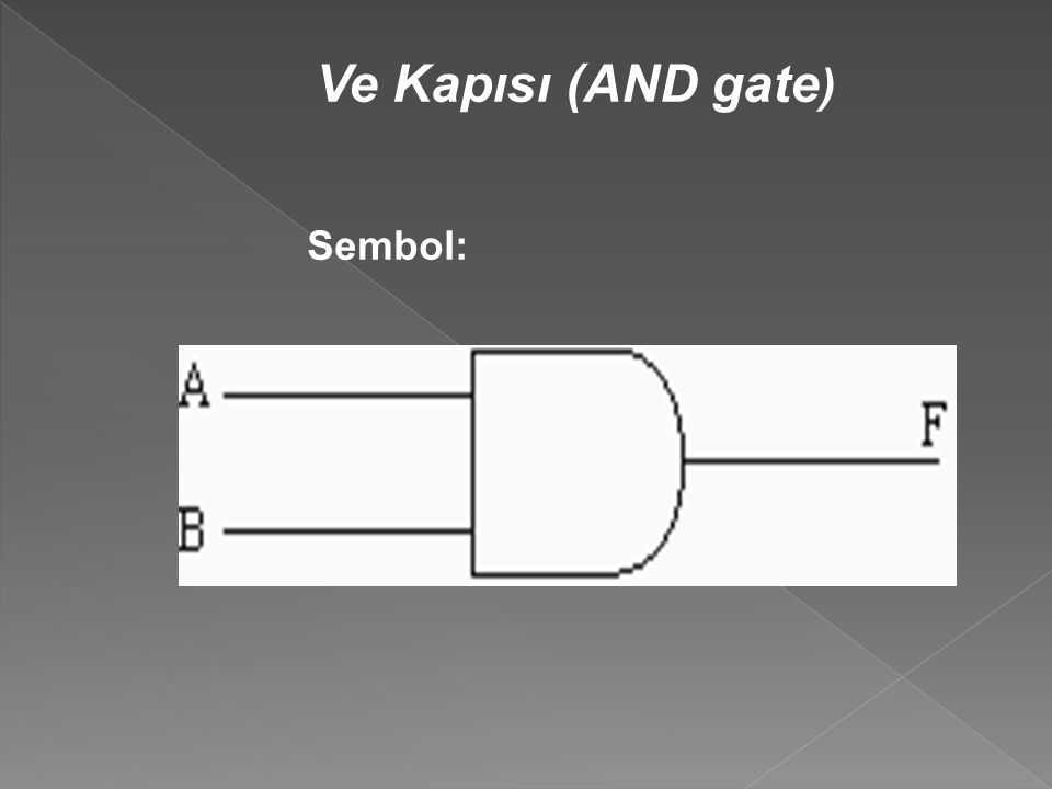 Ve Kapısı (AND gate) Sembol: