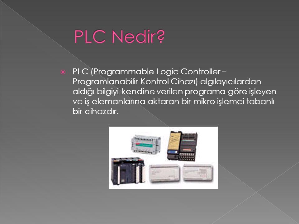 PLC Nedir