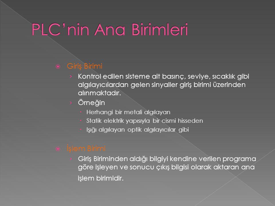 PLC'nin Ana Birimleri Giriş Birimi İşlem Birimi
