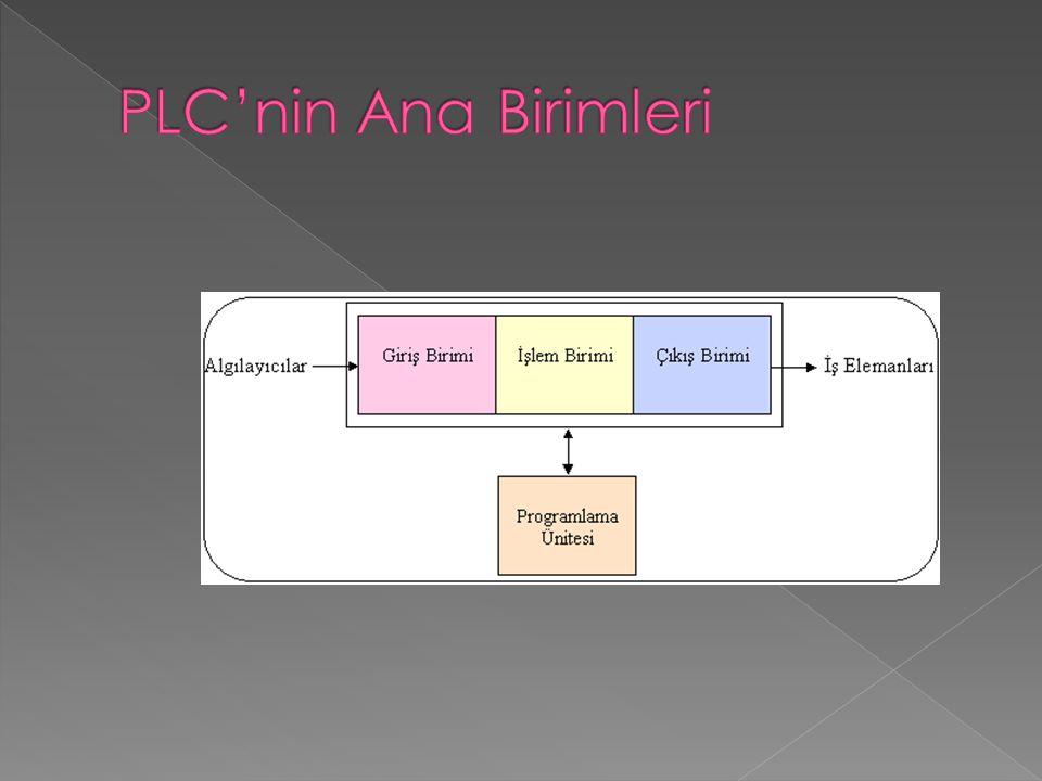 PLC'nin Ana Birimleri