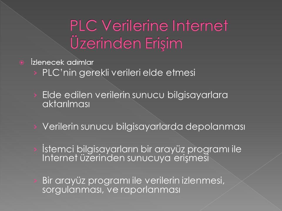 PLC Verilerine Internet Üzerinden Erişim