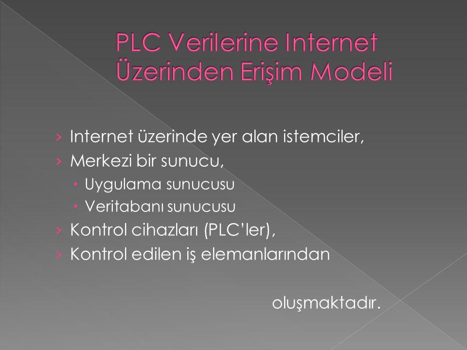 PLC Verilerine Internet Üzerinden Erişim Modeli