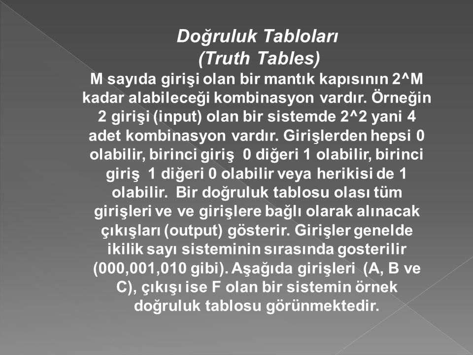 Doğruluk Tabloları (Truth Tables)