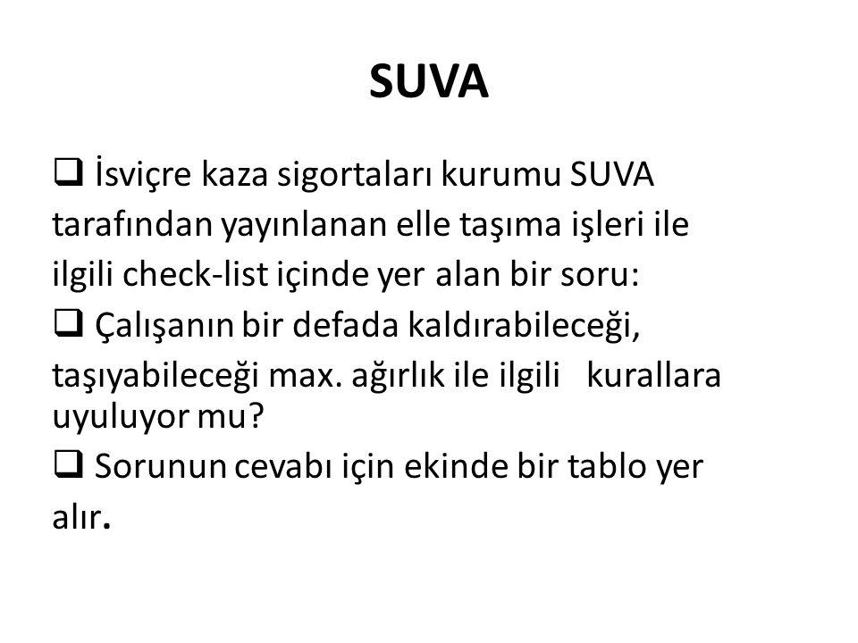 SUVA İsviçre kaza sigortaları kurumu SUVA