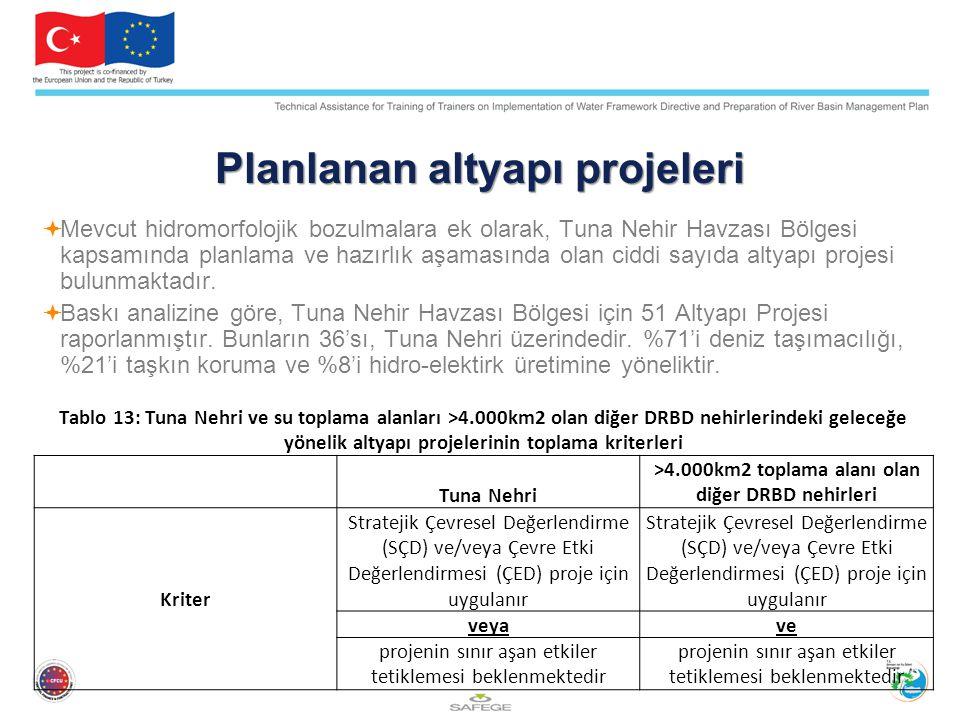 Planlanan altyapı projeleri