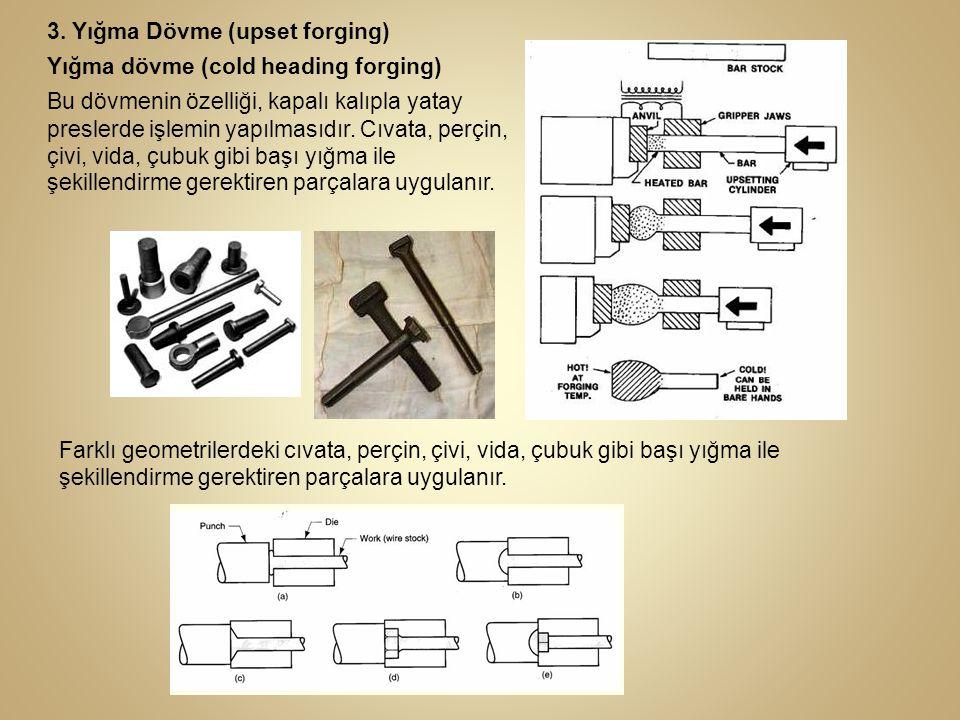 3. Yığma Dövme (upset forging)