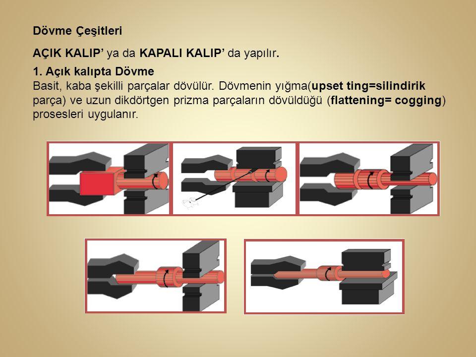 Dövme Çeşitleri AÇIK KALIP' ya da KAPALI KALIP' da yapılır. 1. Açık kalıpta Dövme.