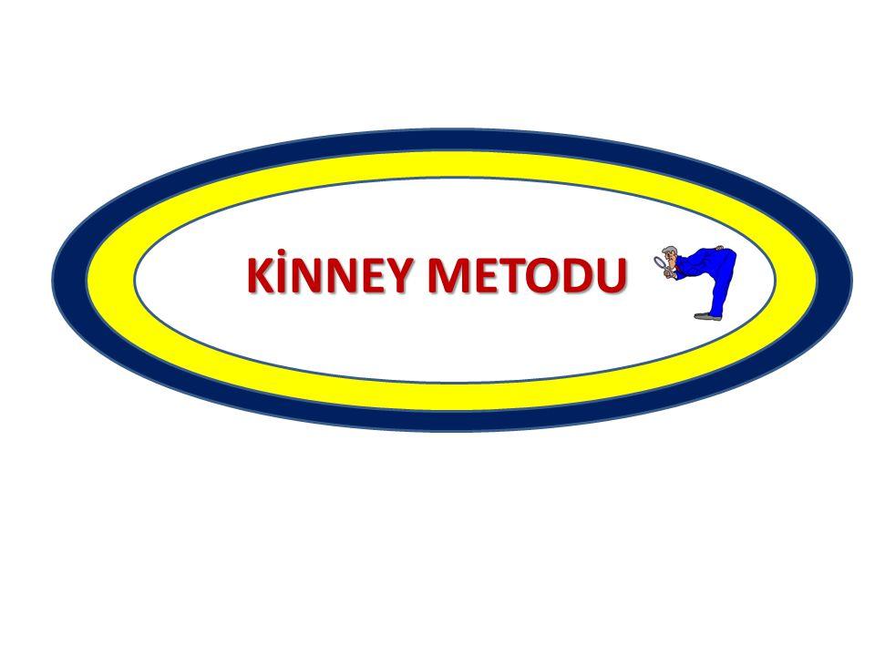 KİNNEY METODU