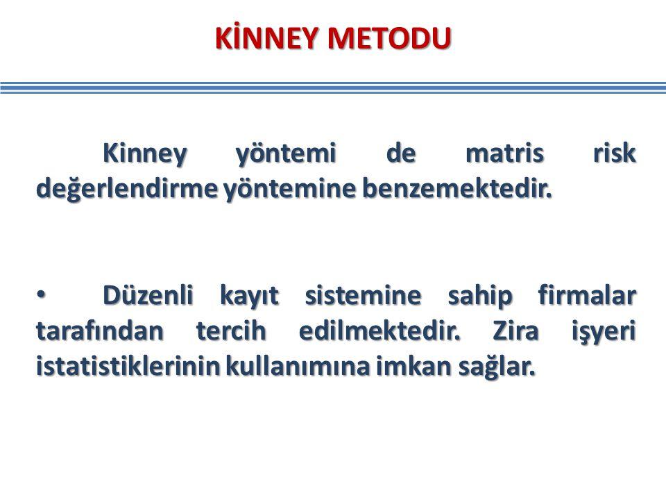 KİNNEY METODU Kinney yöntemi de matris risk değerlendirme yöntemine benzemektedir.
