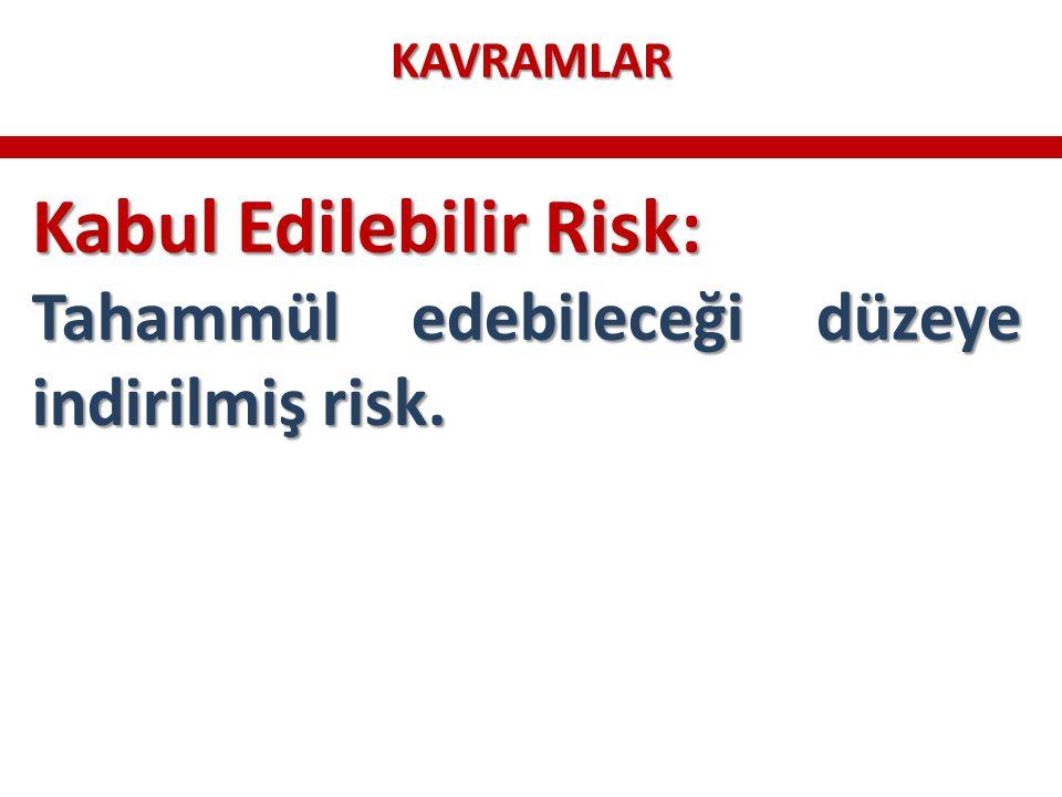 Kabul Edilebilir Risk: