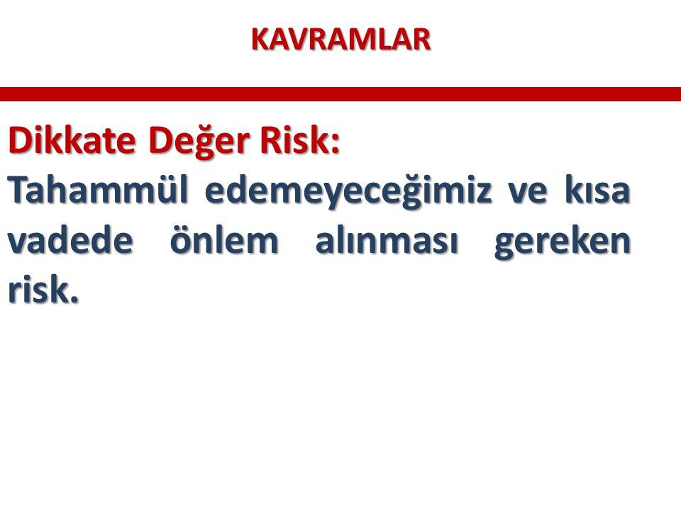Tahammül edemeyeceğimiz ve kısa vadede önlem alınması gereken risk.
