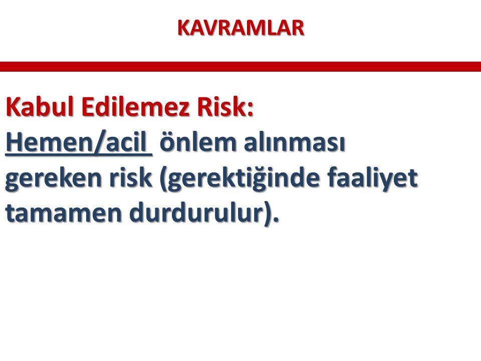 KAVRAMLAR Kabul Edilemez Risk: Hemen/acil önlem alınması gereken risk (gerektiğinde faaliyet tamamen durdurulur).