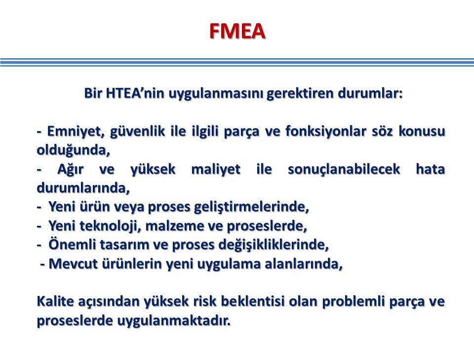 FMEA Bir HTEA'nin uygulanmasını gerektiren durumlar: