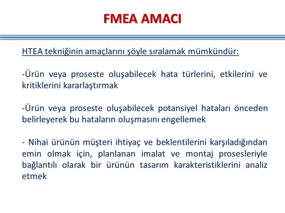 FMEA AMACI HTEA tekniğinin amaçlarını şöyle sıralamak mümkündür: