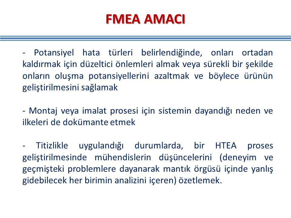 FMEA AMACI