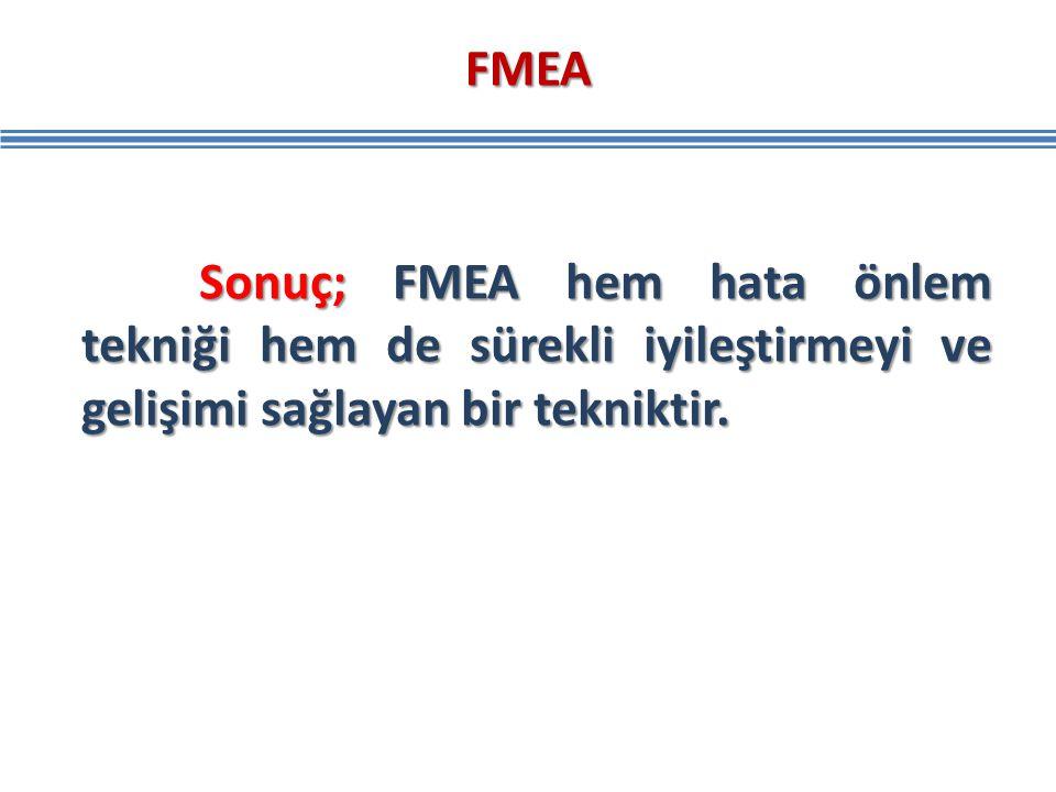 FMEA Sonuç; FMEA hem hata önlem tekniği hem de sürekli iyileştirmeyi ve gelişimi sağlayan bir tekniktir.