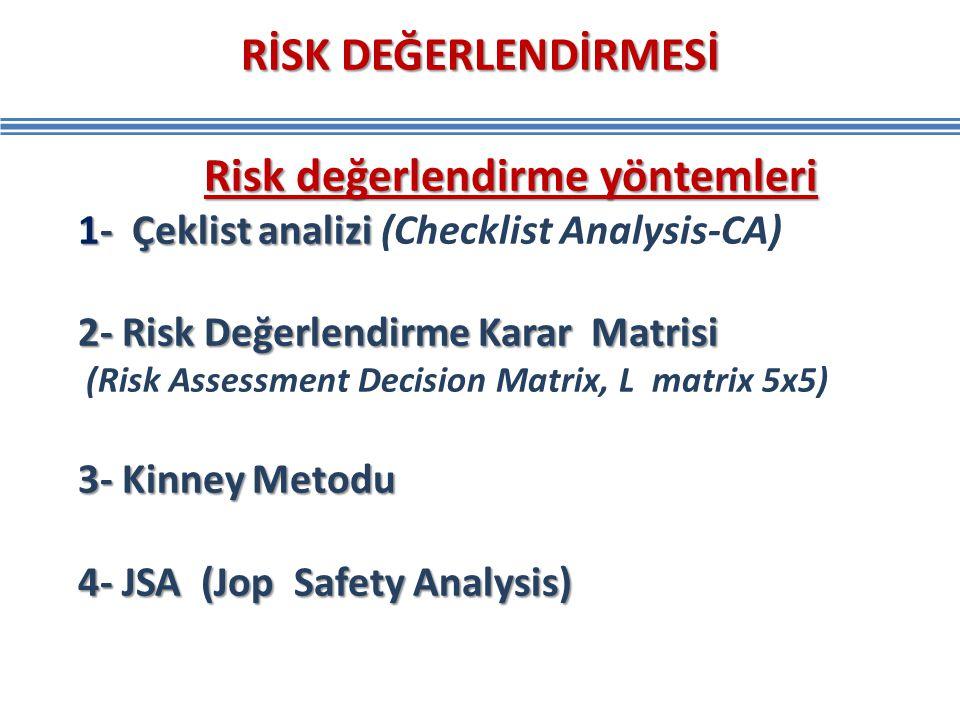 Risk değerlendirme yöntemleri