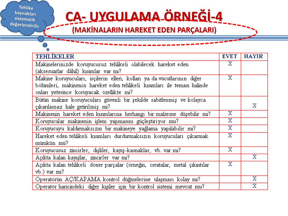 CA- UYGULAMA ÖRNEĞİ-4 (MAKİNALARIN HAREKET EDEN PARÇALARI)