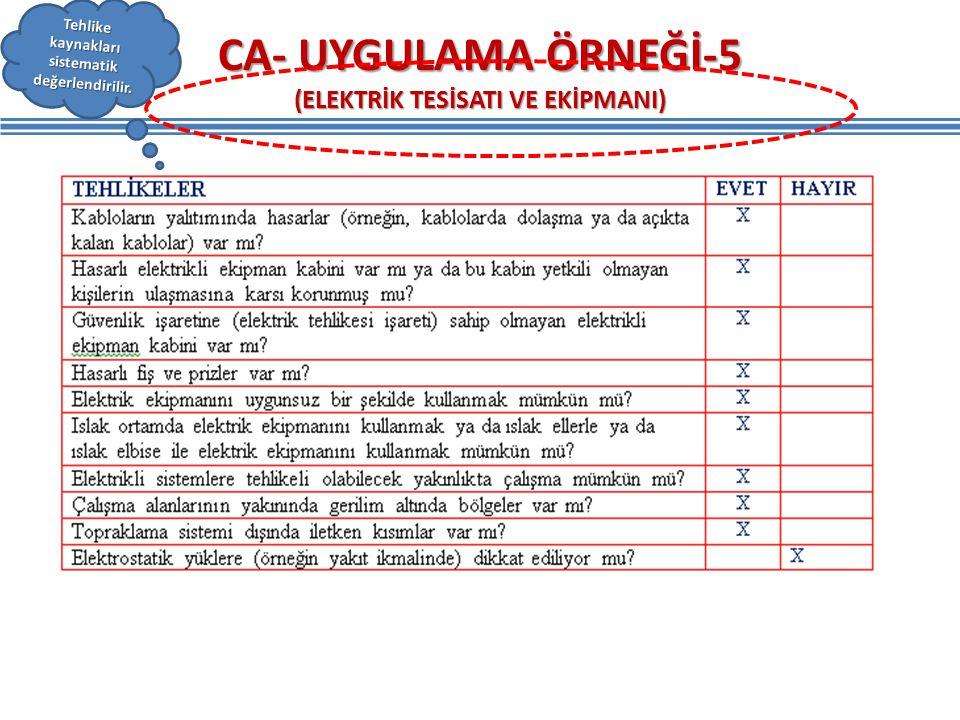 CA- UYGULAMA ÖRNEĞİ-5 (ELEKTRİK TESİSATI VE EKİPMANI)