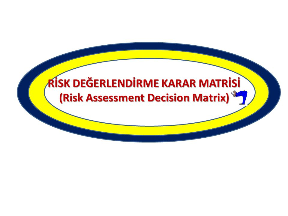 RİSK DEĞERLENDİRME KARAR MATRİSİ (Risk Assessment Decision Matrix)