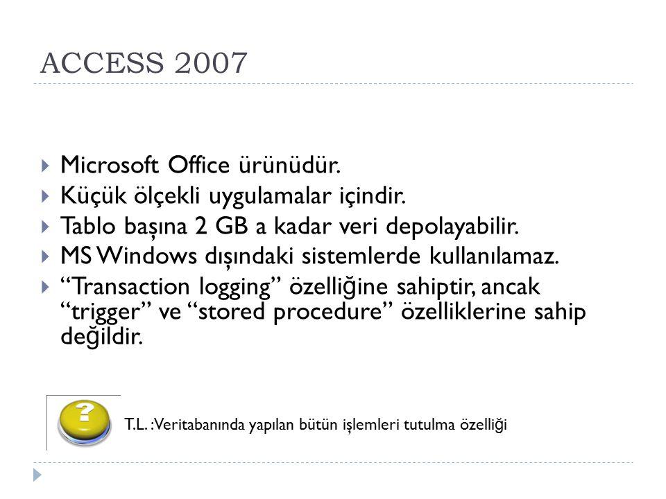 ACCESS 2007 Microsoft Office ürünüdür.