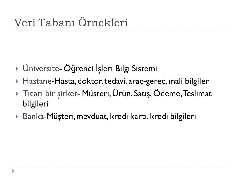 Veri Tabanı Örnekleri Üniversite- Öğrenci İşleri Bilgi Sistemi