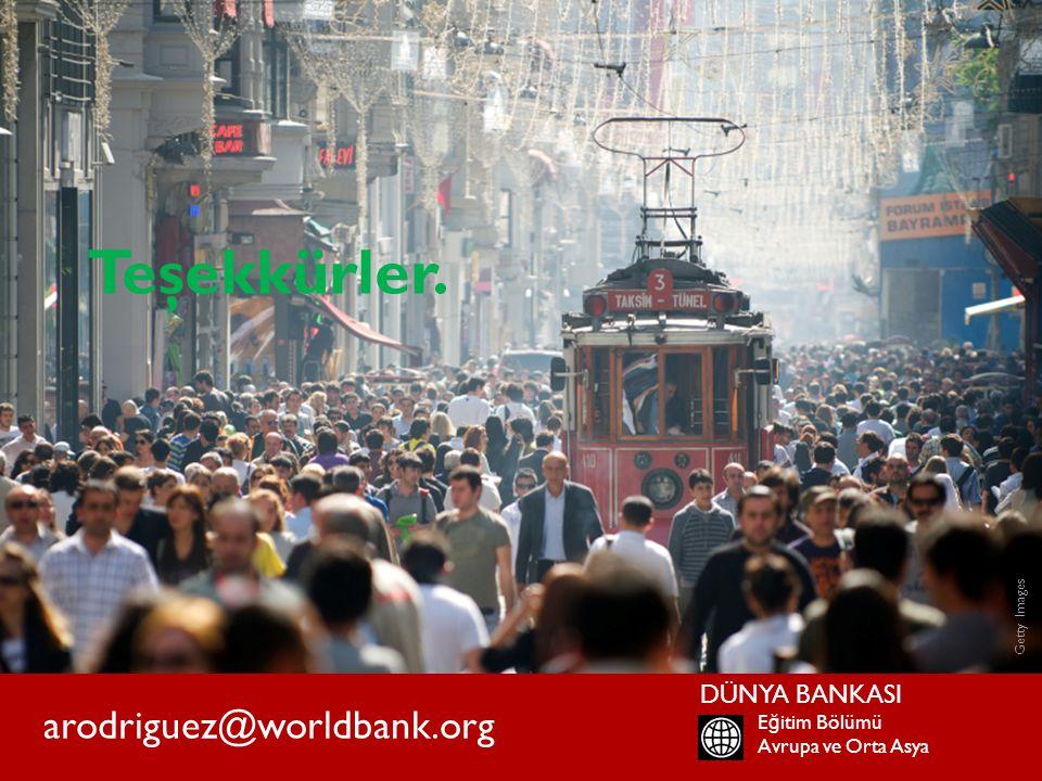 Teşekkürler. arodriguez@worldbank.org DÜNYA BANKASI Eğitim Bölümü