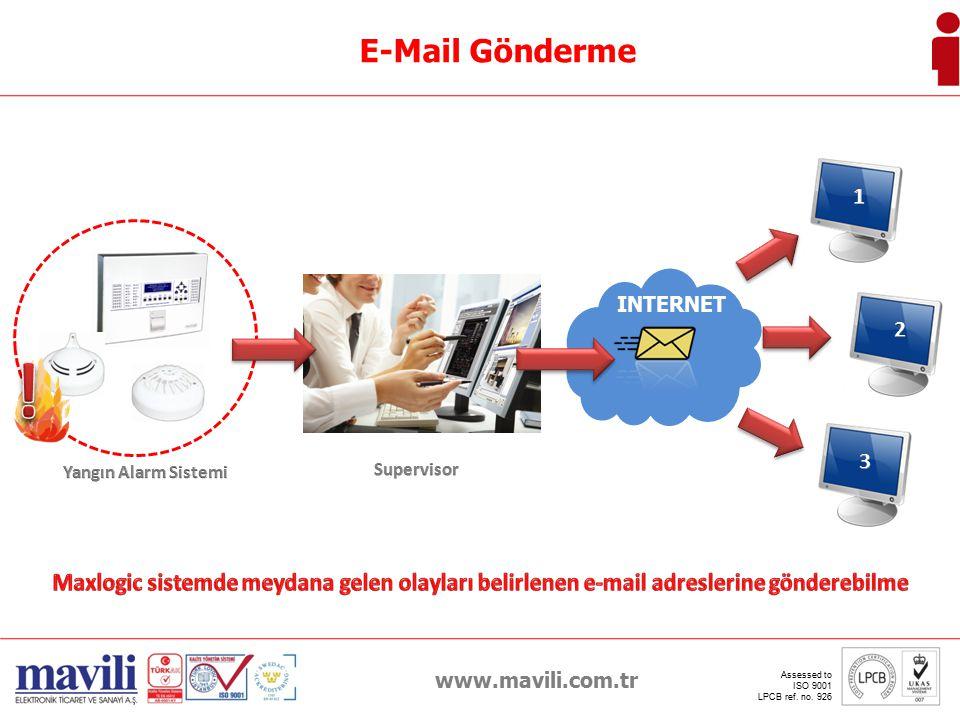 E-Mail Gönderme 1. 1. INTERNET. 2. ! 3. Yangın Alarm Sistemi. Supervisor.