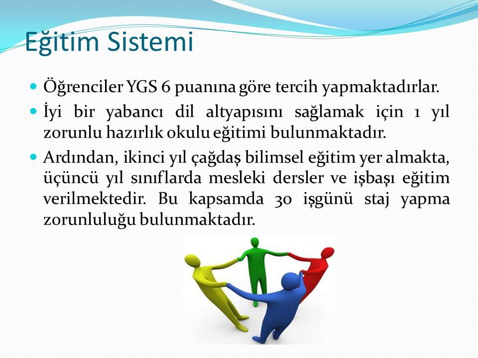 Eğitim Sistemi Öğrenciler YGS 6 puanına göre tercih yapmaktadırlar.