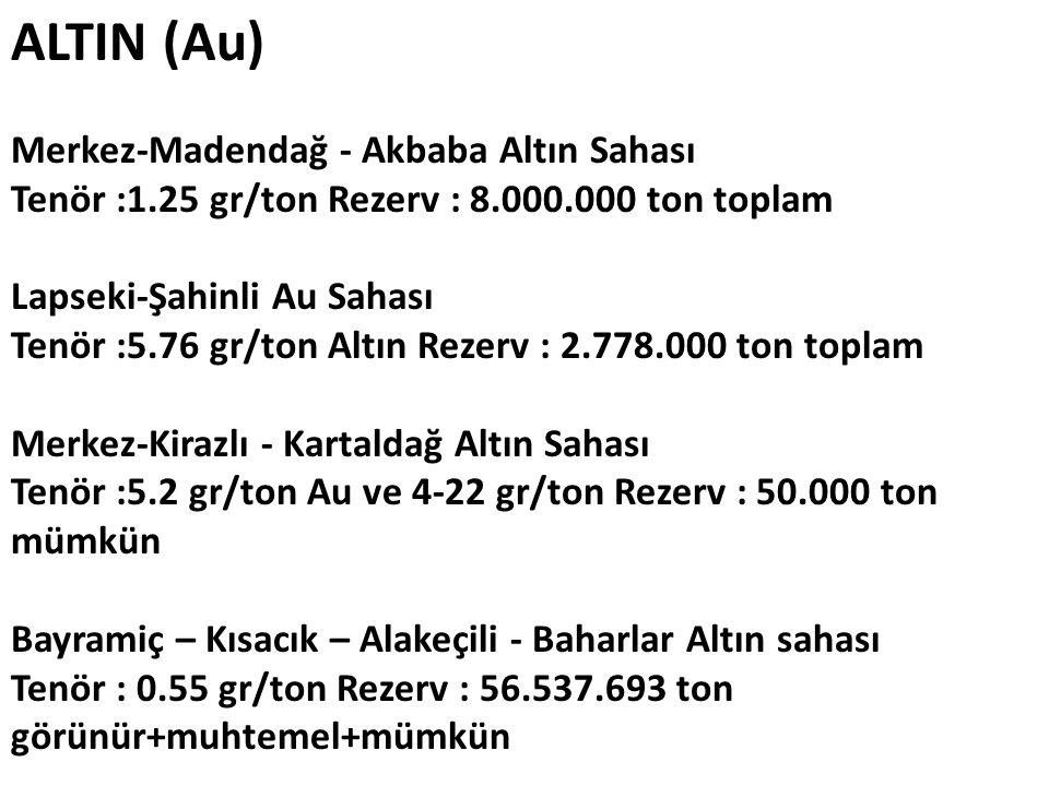 ALTIN (Au) Merkez-Madendağ - Akbaba Altın Sahası