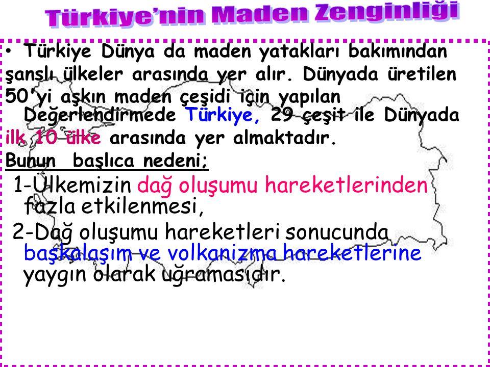 Türkiye'nin Maden Zenginliği