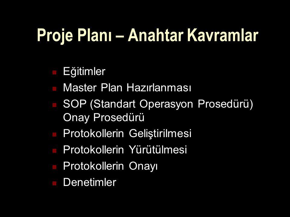 Proje Planı – Anahtar Kavramlar