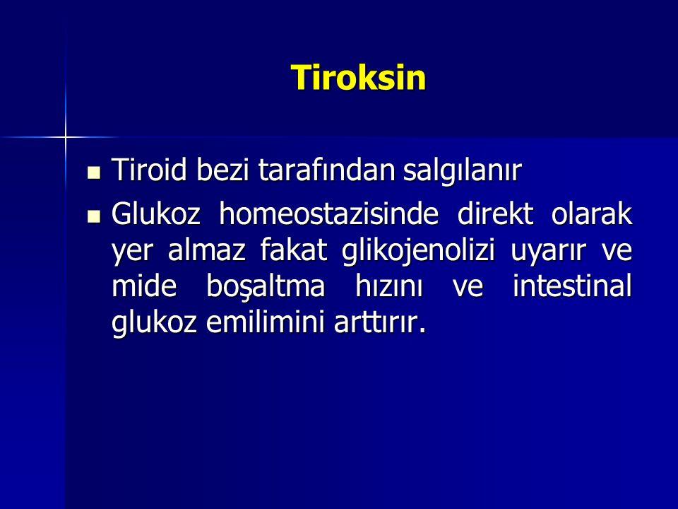 Tiroksin Tiroid bezi tarafından salgılanır