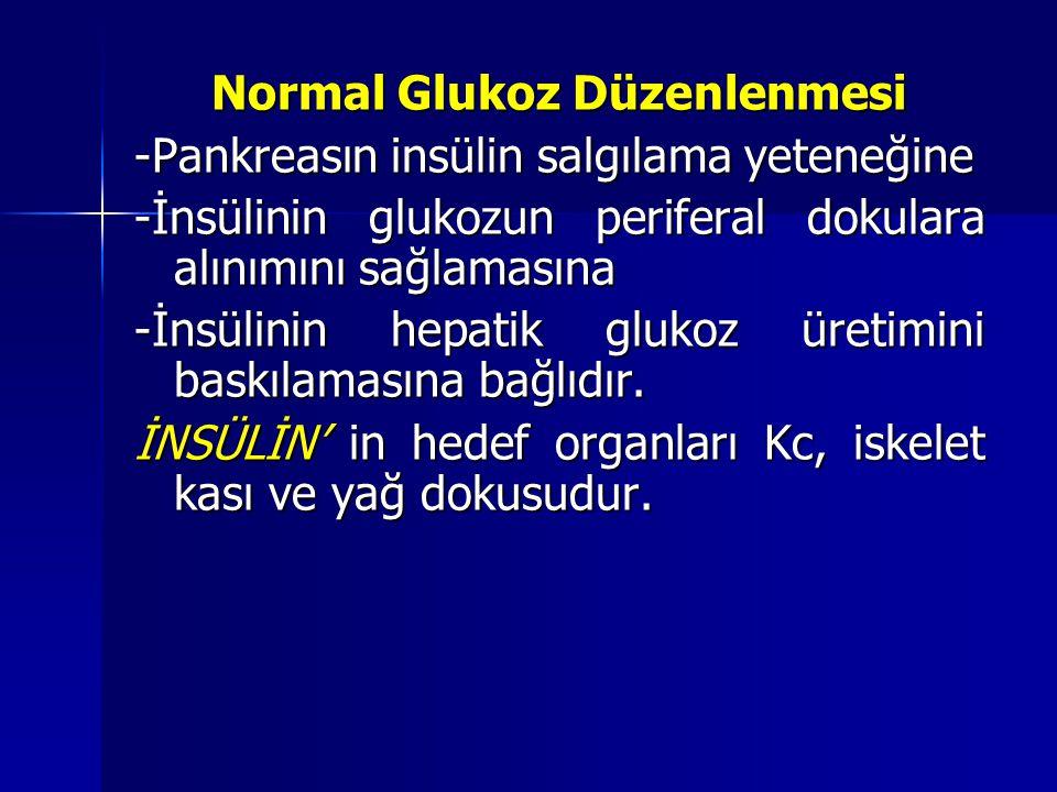 Normal Glukoz Düzenlenmesi