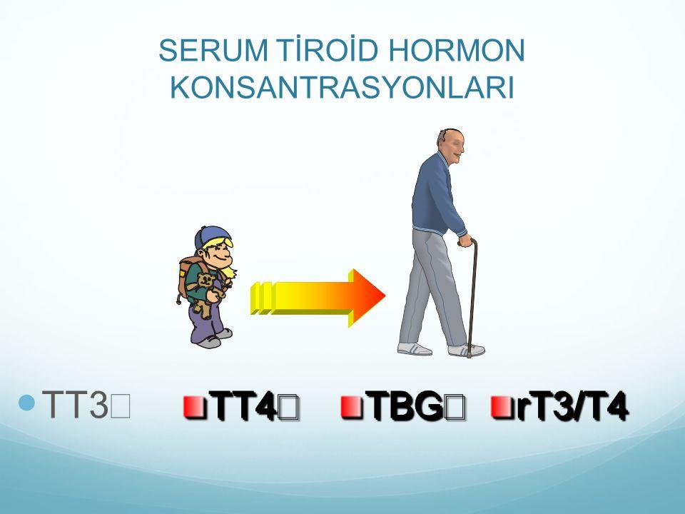 SERUM TİROİD HORMON KONSANTRASYONLARI